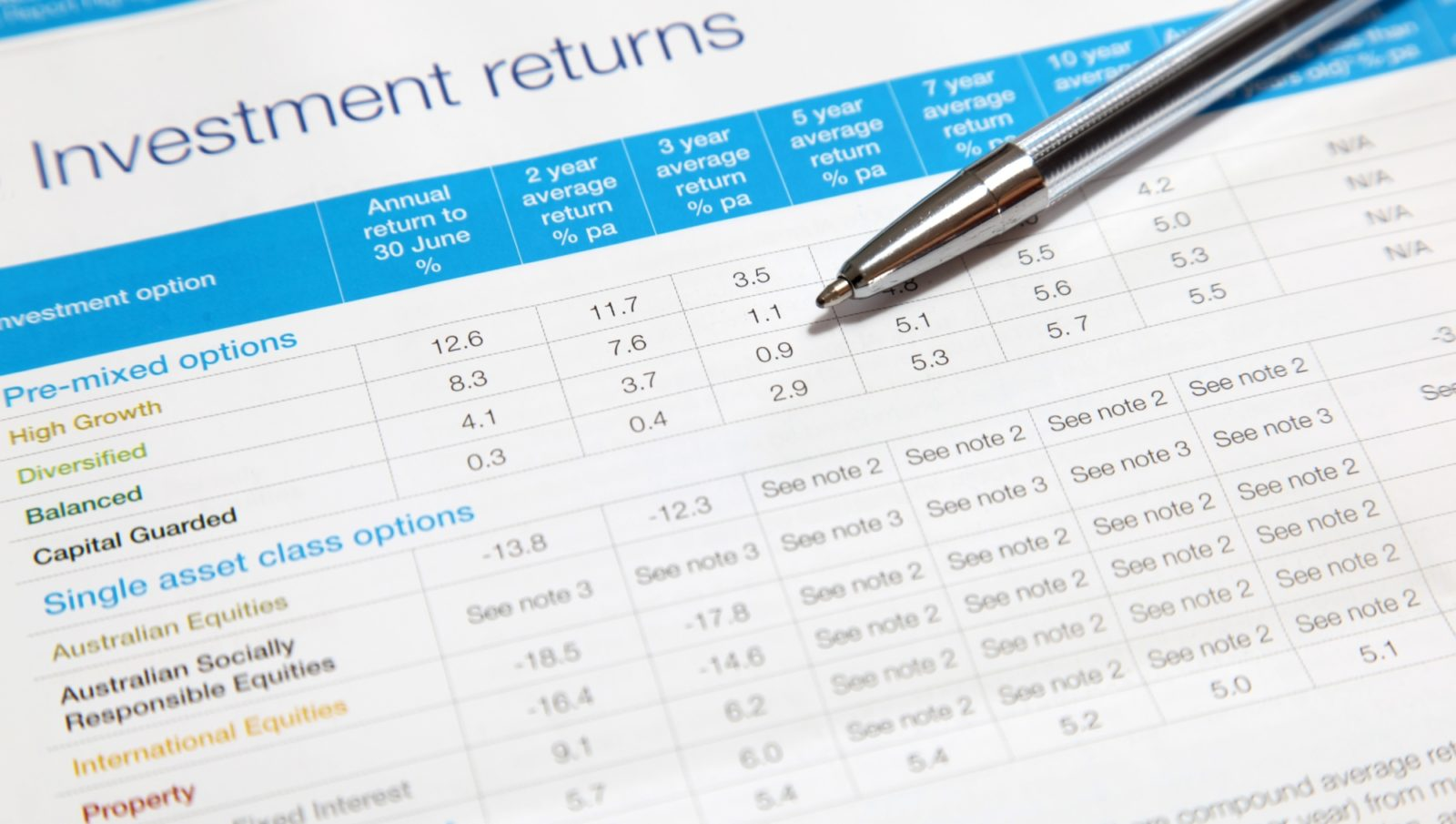 Investment Statement Cropped